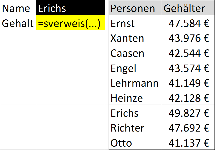 Sverweis Platzierung