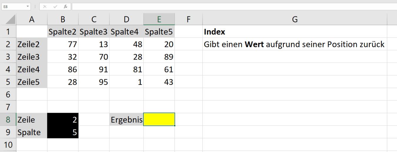 Die Excel INDEX Funktion ganz einfach erklärt | Excelhero