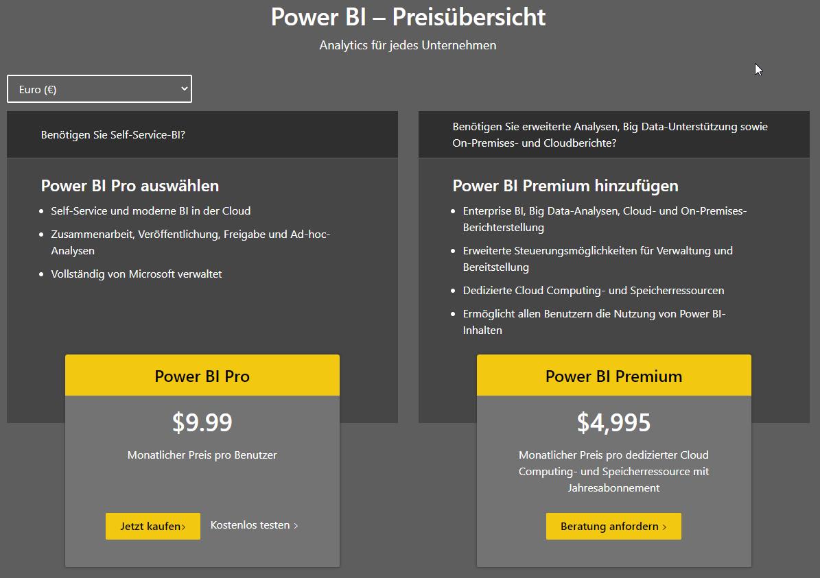 Power BI Preisübersicht